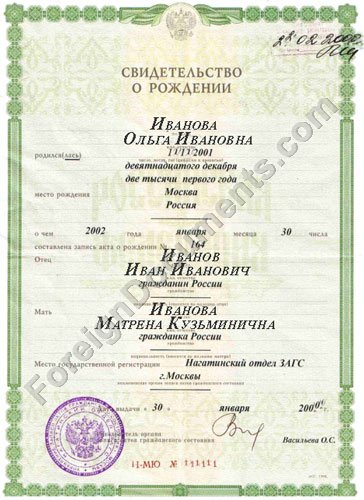 Index of images docs for Russian birth certificate translation template