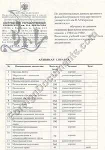 Archive Records University Russia. Certified translation